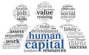 18173604 - human capital concept in tag cloud on white background